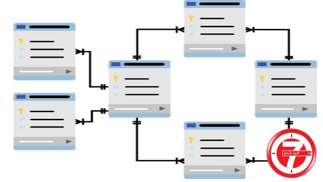 الخطوة رقم 4. استخدام ترميز البيانات المنظمة (SCHEMA MARKUP)